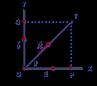 Rectangular component