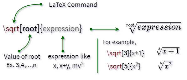 latex syntax of root