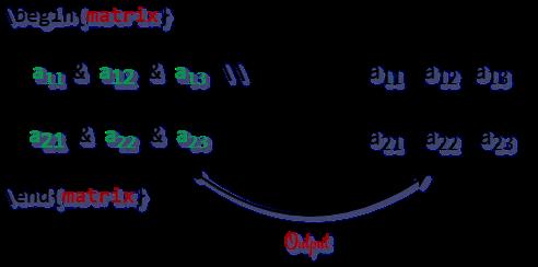 insert elements in matrix environment